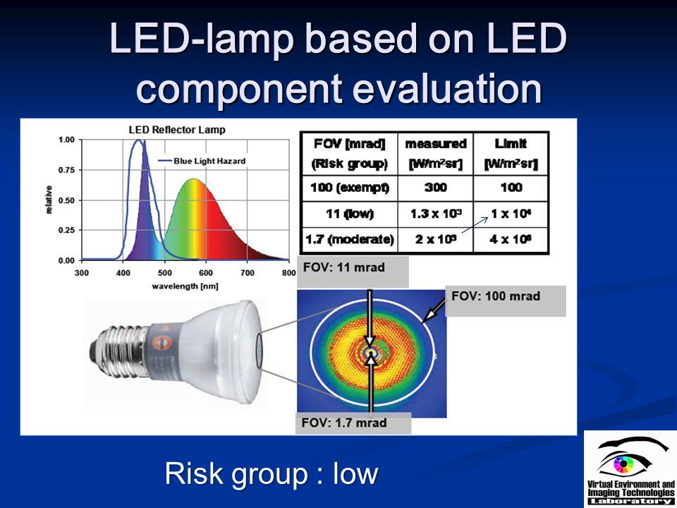 LED-lamp based on LED component evaluation Risk group : low