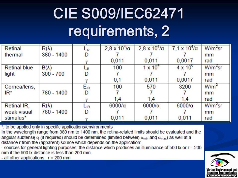 CIE S009/IEC62471 requirements, 2