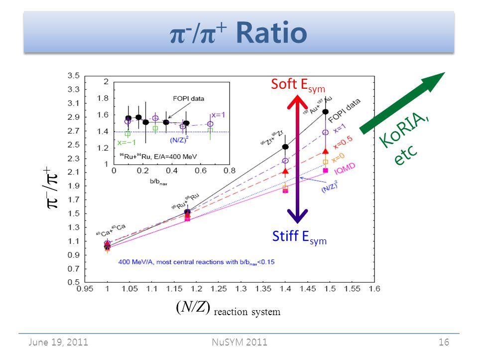 π - /π + Ratio June 19, 2011NuSYM 201116 Stiff E sym Soft E sym (N/Z) reaction system KoRIA, etc