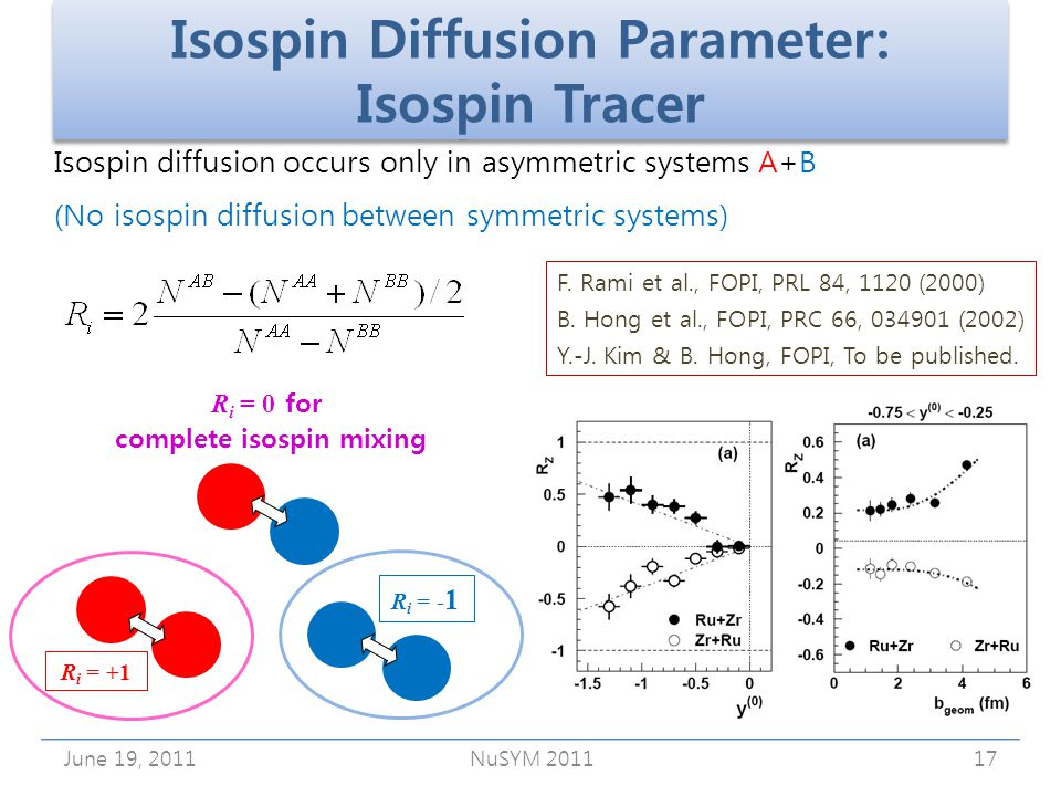 Isospin Diffusion Parameter: Isospin Tracer June 19, 2011NuSYM 201117 Isospin diffusion occurs only in asymmetric systems A+B (No isospin diffusion between symmetric systems) F.