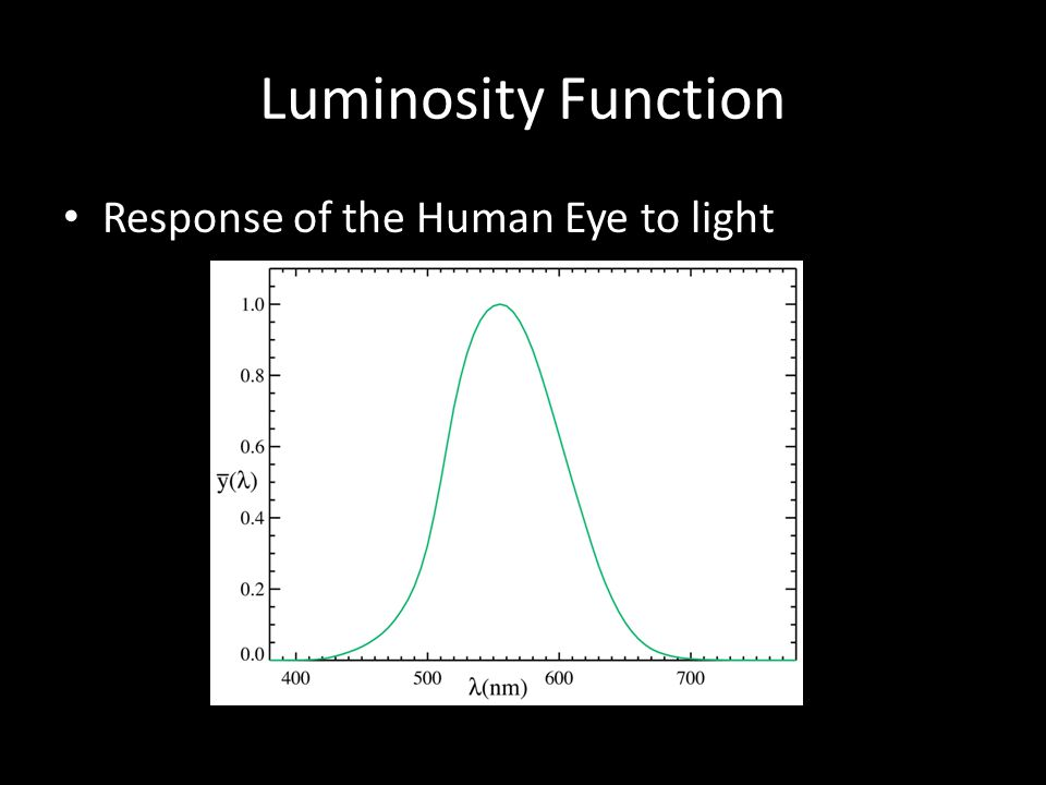 Luminosity Function Response of the Human Eye to light