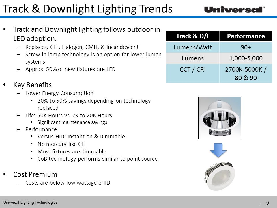 | 10 Universal Lighting Technologies Indoor Troffer Lighting Trends Latest to begin conversion to LED.