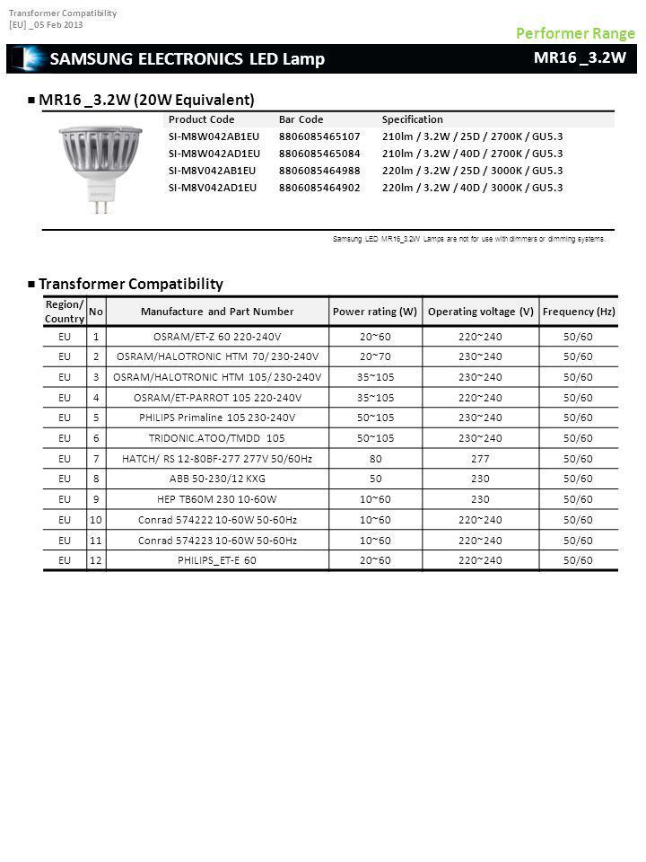 SAMSUNG ELECTRONICS LED Lamp MR16 _3.2W (20W Equivalent) MR16 _3.2W Transformer Compatibility [EU] _05 Feb 2013 Product CodeBar CodeSpecification SI-M8W042AB1EU8806085465107210lm / 3.2W / 25D / 2700K / GU5.3 SI-M8W042AD1EU8806085465084210lm / 3.2W / 40D / 2700K / GU5.3 SI-M8V042AB1EU8806085464988220lm / 3.2W / 25D / 3000K / GU5.3 SI-M8V042AD1EU8806085464902220lm / 3.2W / 40D / 3000K / GU5.3 Transformer Compatibility Region/ Country NoManufacture and Part NumberPower rating (W)Operating voltage (V)Frequency (Hz) EU1OSRAM/ET-Z 60 220-240V20~60220~24050/60 EU2OSRAM/HALOTRONIC HTM 70/ 230-240V20~70230~24050/60 EU3OSRAM/HALOTRONIC HTM 105/ 230-240V35~105230~24050/60 EU4OSRAM/ET-PARROT 105 220-240V35~105220~24050/60 EU5PHILIPS Primaline 105 230-240V50~105230~24050/60 EU6TRIDONIC.ATOO/TMDD 10550~105230~24050/60 EU7HATCH/ RS 12-80BF-277 277V 50/60Hz8027750/60 EU8ABB 50-230/12 KXG5023050/60 EU9HEP TB60M 230 10-60W10~6023050/60 EU10Conrad 574222 10-60W 50-60Hz10~60220~24050/60 EU11Conrad 574223 10-60W 50-60Hz10~60220~24050/60 EU12PHILIPS_ET-E 6020~60220~24050/60 Samsung LED MR16_3.2W Lamps are not for use with dimmers or dimming systems.