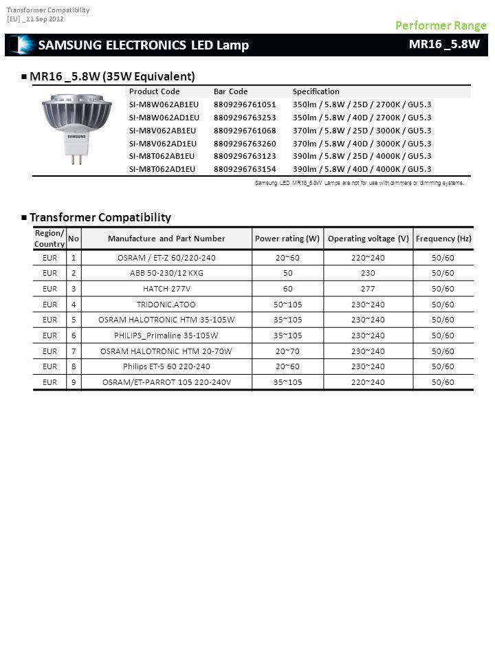 SAMSUNG ELECTRONICS LED Lamp MR16 _5.8W (35W Equivalent) MR16 _5.8W Product CodeBar CodeSpecification SI-M8W062AB1EU8809296761051350lm / 5.8W / 25D / 2700K / GU5.3 SI-M8W062AD1EU8809296763253350lm / 5.8W / 40D / 2700K / GU5.3 SI-M8V062AB1EU8809296761068370lm / 5.8W / 25D / 3000K / GU5.3 SI-M8V062AD1EU8809296763260370lm / 5.8W / 40D / 3000K / GU5.3 SI-M8T062AB1EU8809296763123390lm / 5.8W / 25D / 4000K / GU5.3 SI-M8T062AD1EU8809296763154390lm / 5.8W / 40D / 4000K / GU5.3 Transformer Compatibility Performer Range Region/ Country NoManufacture and Part NumberPower rating (W)Operating voltage (V)Frequency (Hz) EUR1OSRAM / ET-Z 60/220-24020~60220~24050/60 EUR2ABB 50-230/12 KXG5023050/60 EUR3HATCH 277V6027750/60 EUR4TRIDONIC.ATOO50~105230~24050/60 EUR5OSRAM HALOTRONIC HTM 35-105W35~105230~24050/60 EUR6PHILIPS_Primaline 35-105W35~105230~24050/60 EUR7OSRAM HALOTRONIC HTM 20-70W20~70230~24050/60 EUR8Philips ET-S 60 220-24020~60230~24050/60 EUR9OSRAM/ET-PARROT 105 220-240V35~105220~24050/60 Samsung LED MR16_5.8W Lamps are not for use with dimmers or dimming systems.
