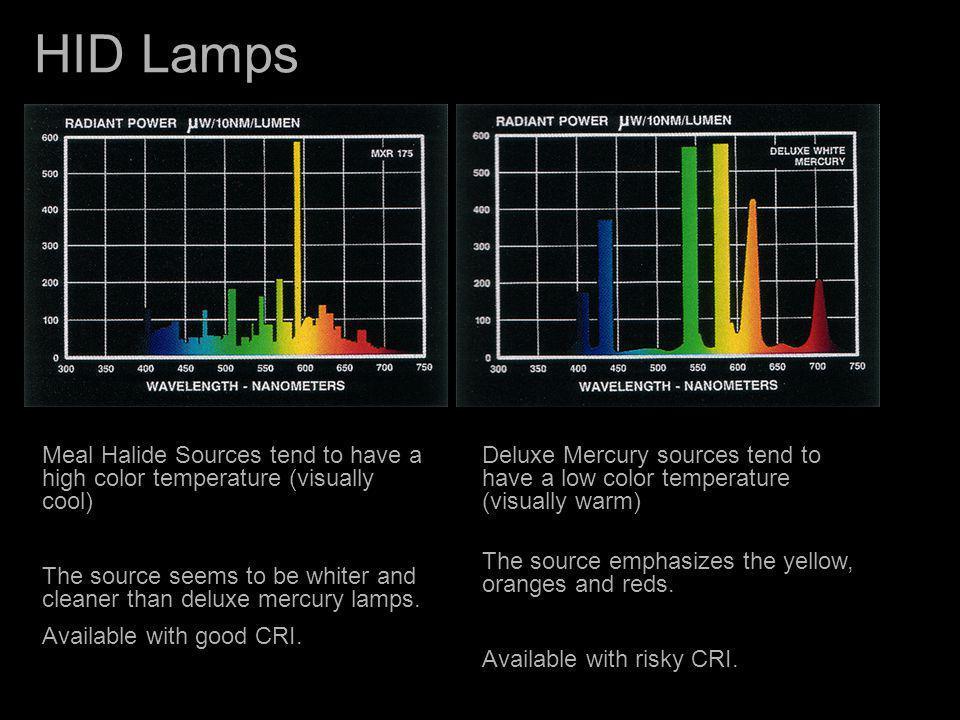 LED Lamps A leader in research an manufacturing of LED sources is Lumileds.