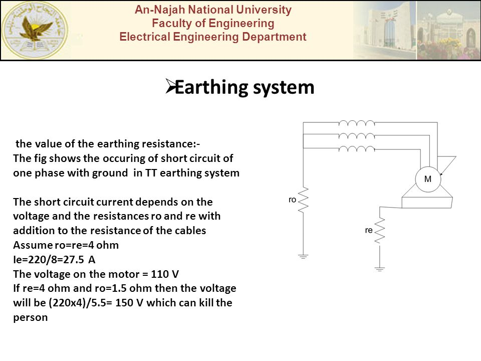 An-Najah National University Faculty of Engineering Electrical Engineering Department Earthing system the value of the earthing resistance:- The fig s