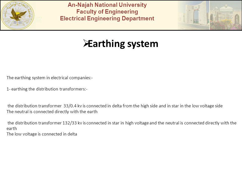 An-Najah National University Faculty of Engineering Electrical Engineering Department Earthing system The earthing system in electrical companies:- 1-