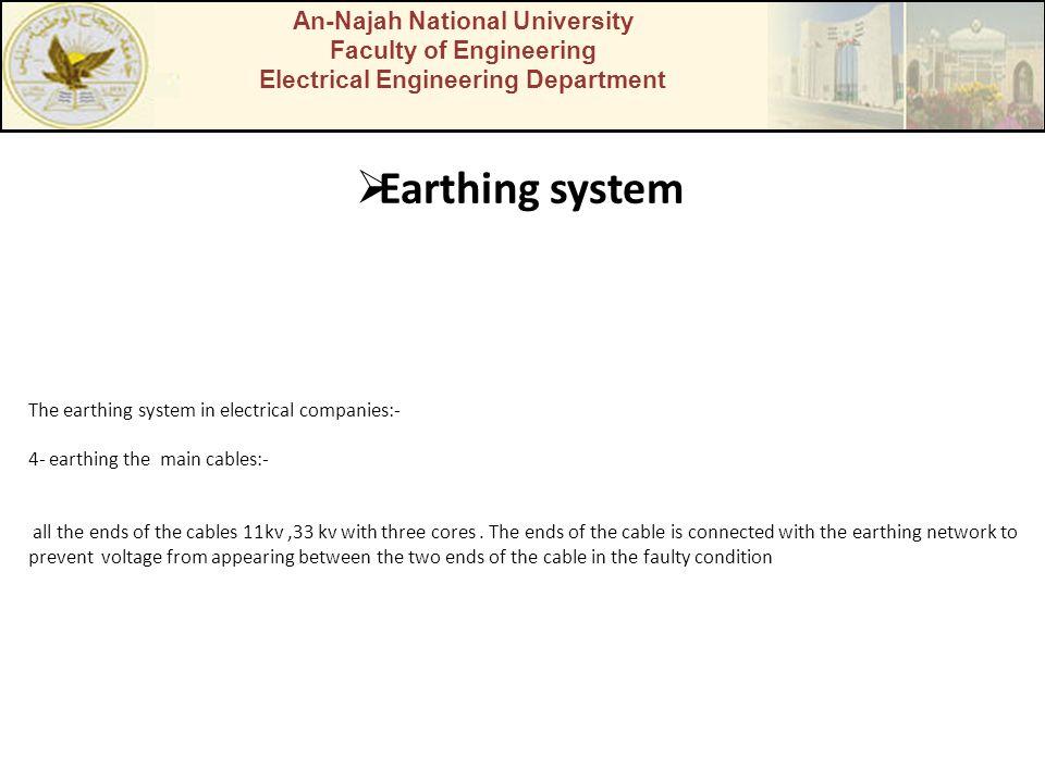 An-Najah National University Faculty of Engineering Electrical Engineering Department Earthing system The earthing system in electrical companies:- 4-