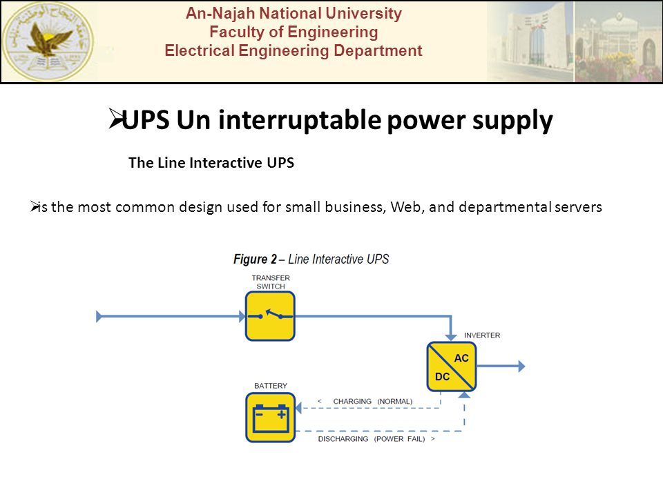 An-Najah National University Faculty of Engineering Electrical Engineering Department UPS Un interruptable power supply The Line Interactive UPS is th