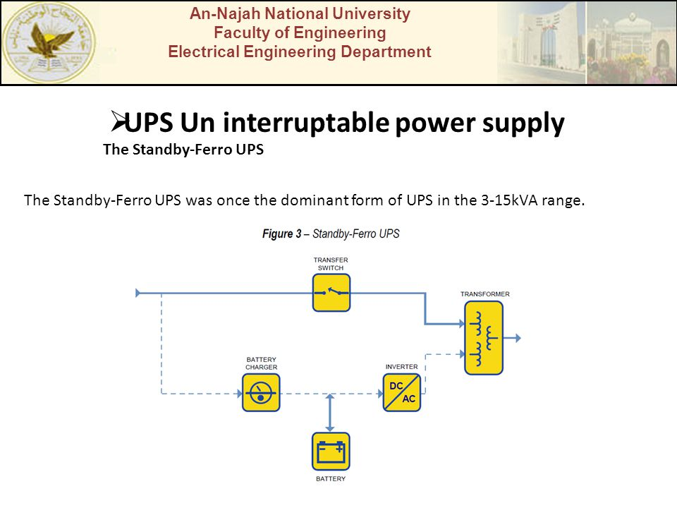 An-Najah National University Faculty of Engineering Electrical Engineering Department UPS Un interruptable power supply The Standby-Ferro UPS The Stan