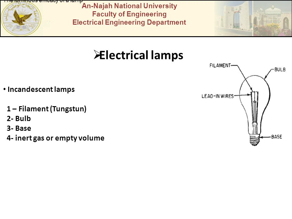 An-Najah National University Faculty of Engineering Electrical Engineering Department Electrical lamps Incandescent lamps 1 – Filament (Tungstun) 2- B