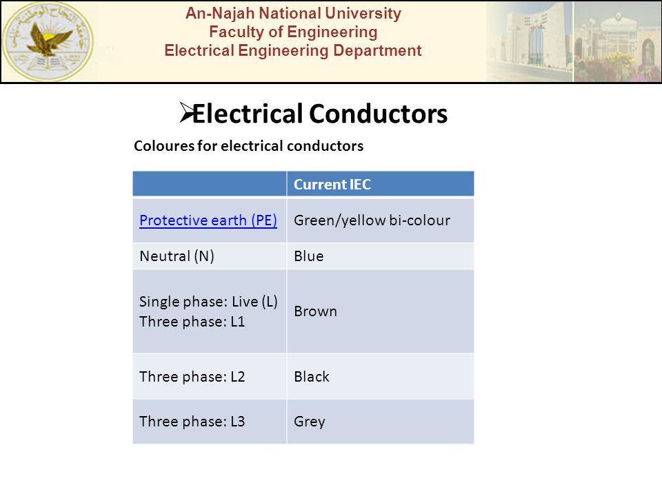 An-Najah National University Faculty of Engineering Electrical Engineering Department Electrical Conductors Coloures for electrical conductors Current
