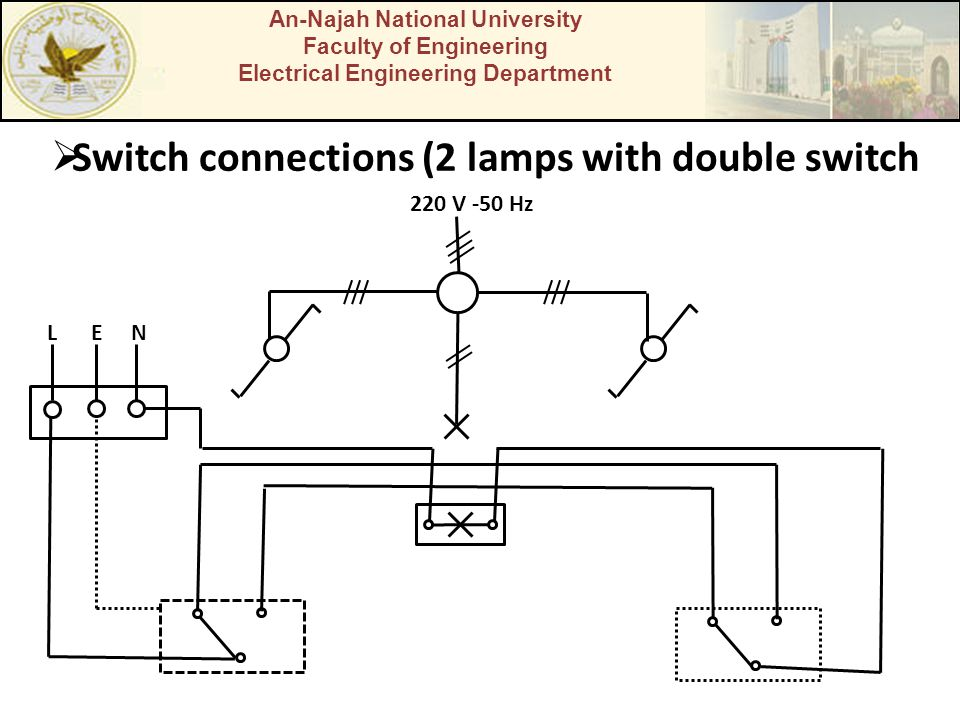 An-Najah National University Faculty of Engineering Electrical Engineering Department Switch connections (2 lamps with double switch 220 V -50 Hz E N