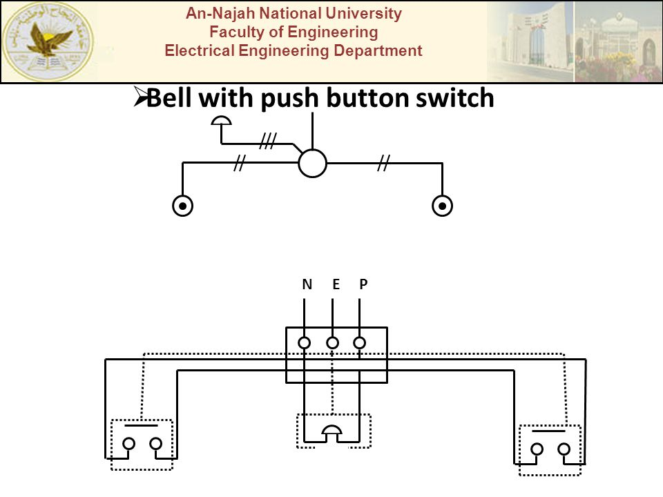 An-Najah National University Faculty of Engineering Electrical Engineering Department Bell with push button switch N E P