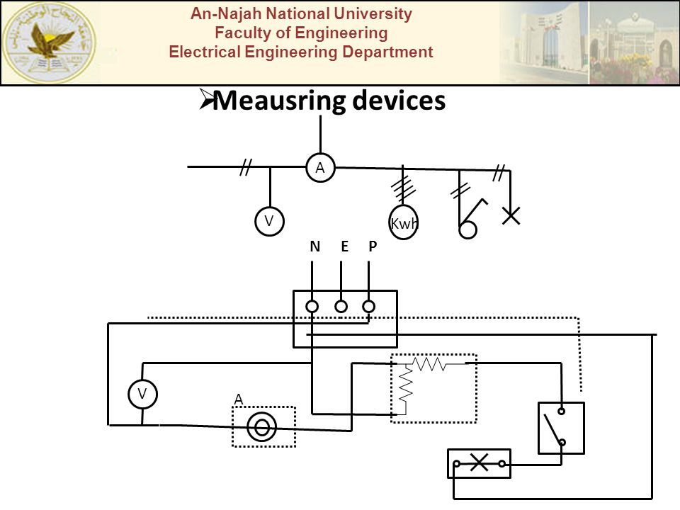 An-Najah National University Faculty of Engineering Electrical Engineering Department Meausring devices N E P V A Kwh V A