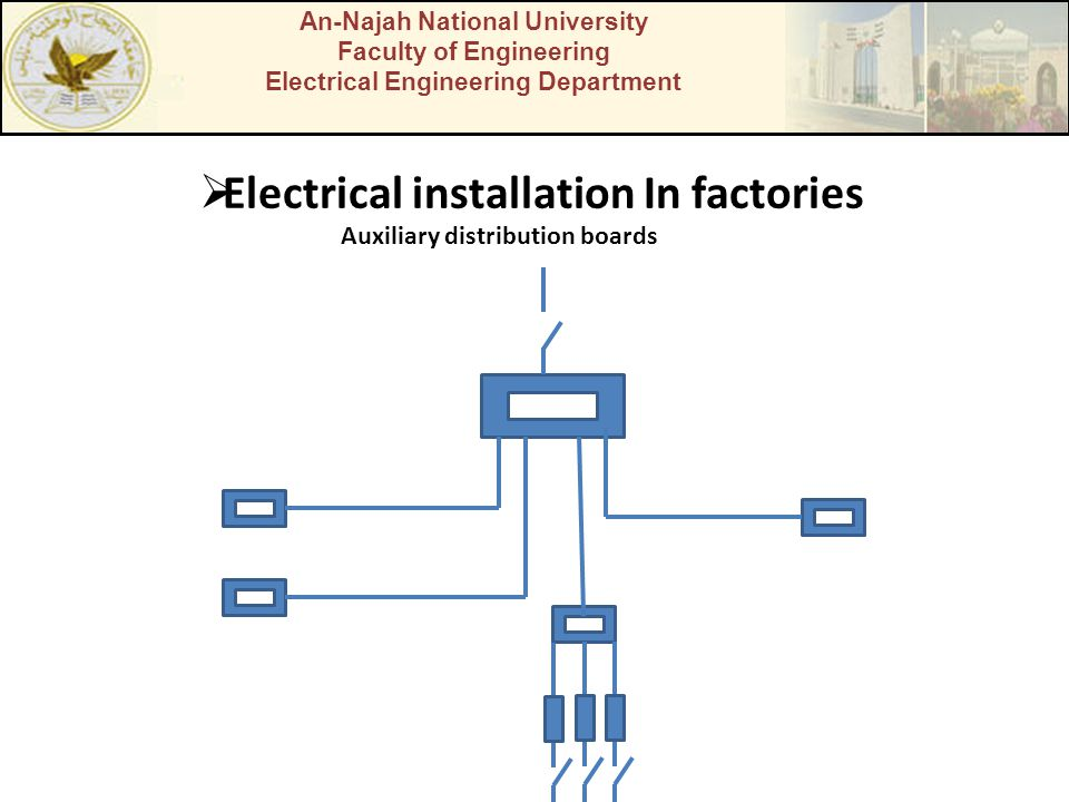 An-Najah National University Faculty of Engineering Electrical Engineering Department Electrical installation In factories Auxiliary distribution boar