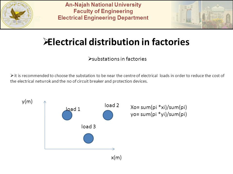 An-Najah National University Faculty of Engineering Electrical Engineering Department Electrical distribution in factories it is recommended to choose