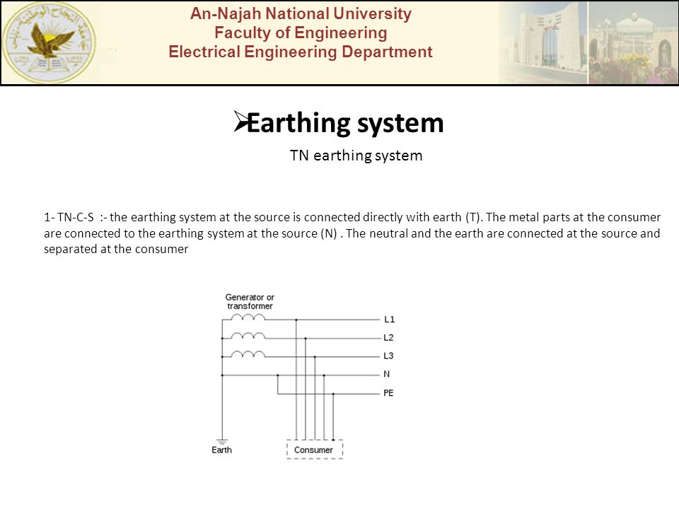 An-Najah National University Faculty of Engineering Electrical Engineering Department Earthing system 1- TN-C-S :- the earthing system at the source i