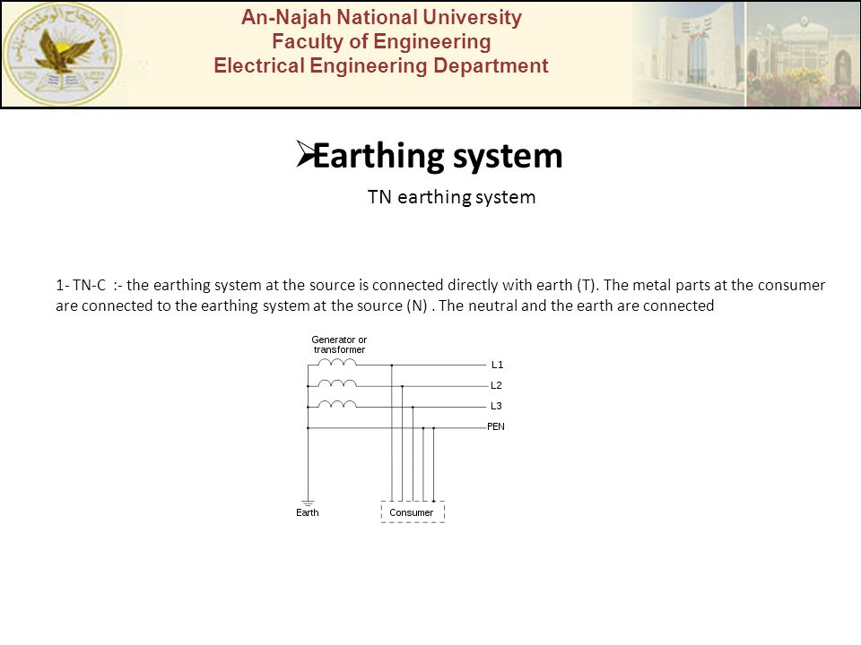 An-Najah National University Faculty of Engineering Electrical Engineering Department Earthing system 1- TN-C :- the earthing system at the source is