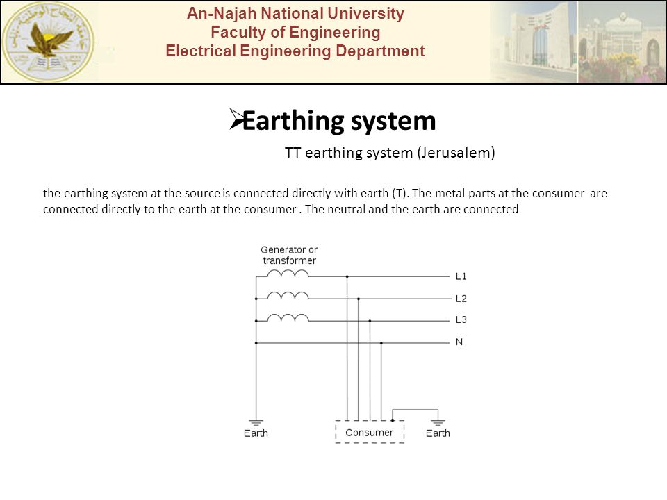 An-Najah National University Faculty of Engineering Electrical Engineering Department Earthing system the earthing system at the source is connected d