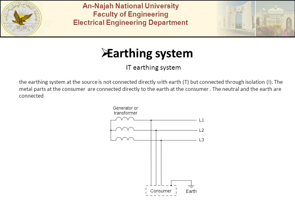 An-Najah National University Faculty of Engineering Electrical Engineering Department Earthing system the earthing system at the source is not connect
