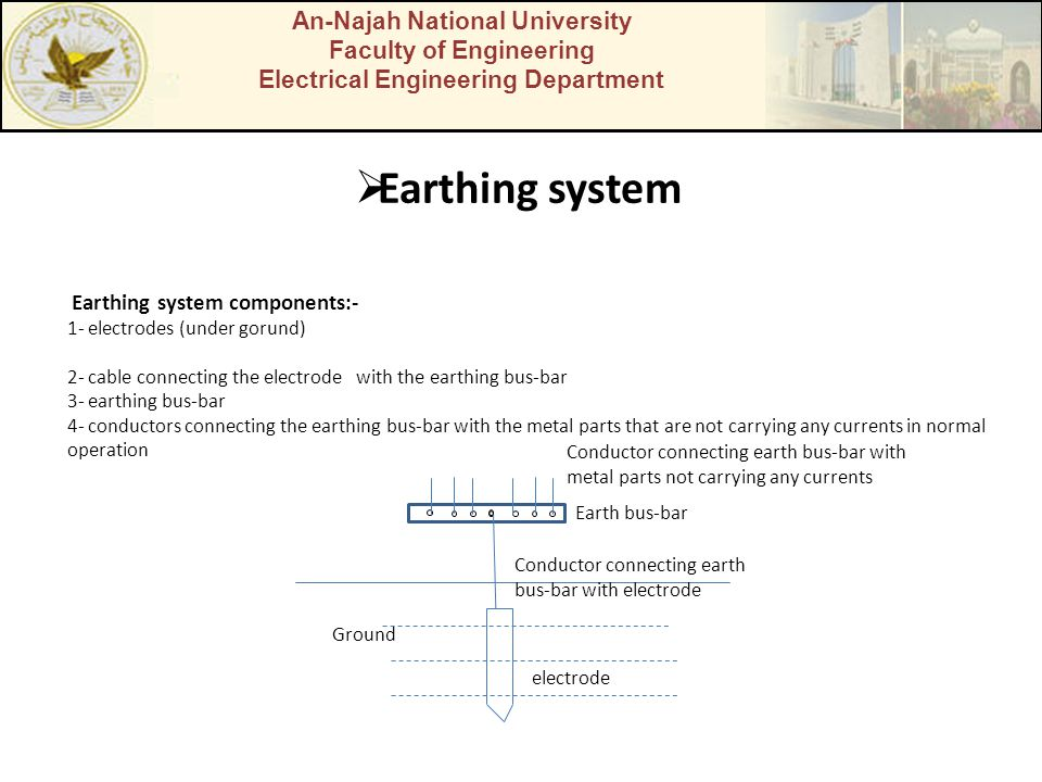 An-Najah National University Faculty of Engineering Electrical Engineering Department Earthing system Earthing system components:- 1- electrodes (unde