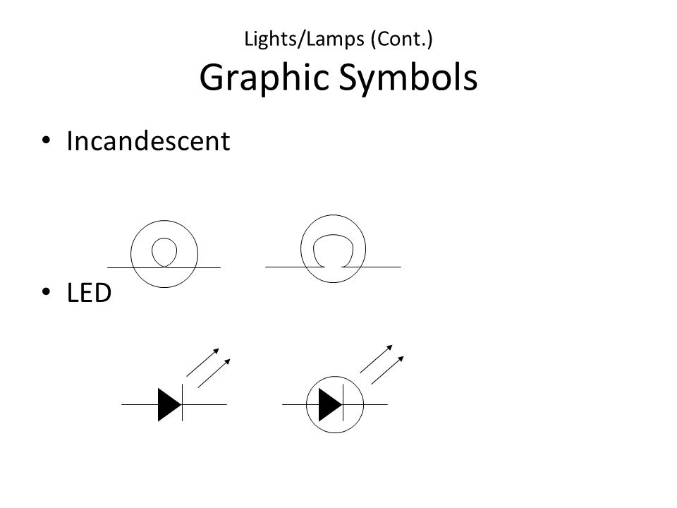 Lights/Lamps (Cont.) Graphic Symbols Incandescent LED
