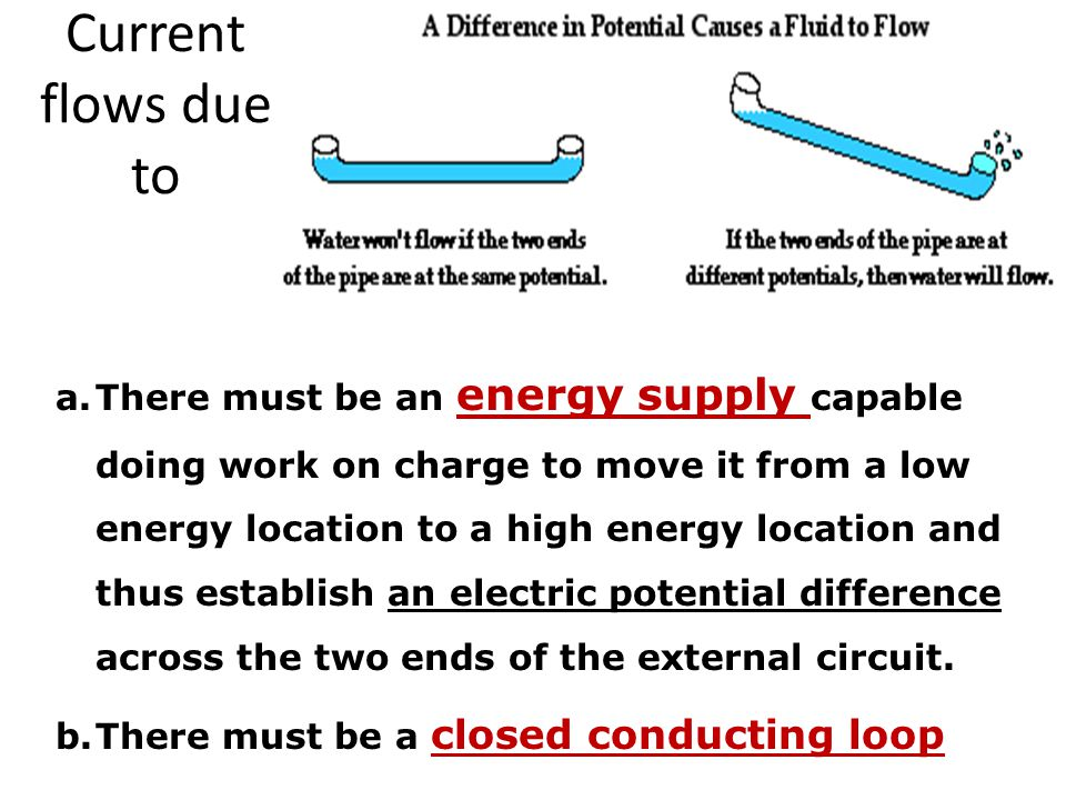 Quantitative investigation of voltage, current, and Ohm s law Electric current is the flow rate of electric charge and is measured in amperes.