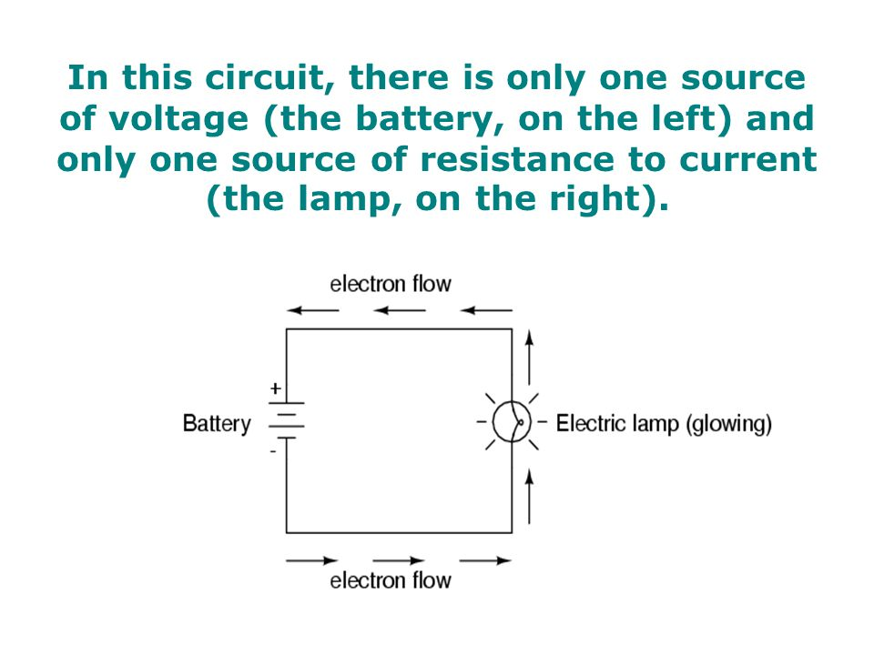 Batteries are not rechargeable An electrochemical cell supplies the energy needed to move a charge from a low potential location to a high potential location The charge that flows through a circuit originates in the wires of the circuit.