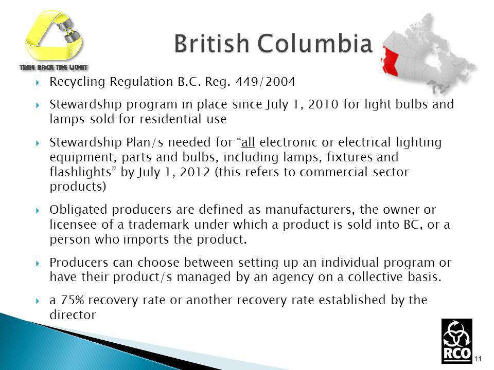 Recycling Regulation B.C. Reg.