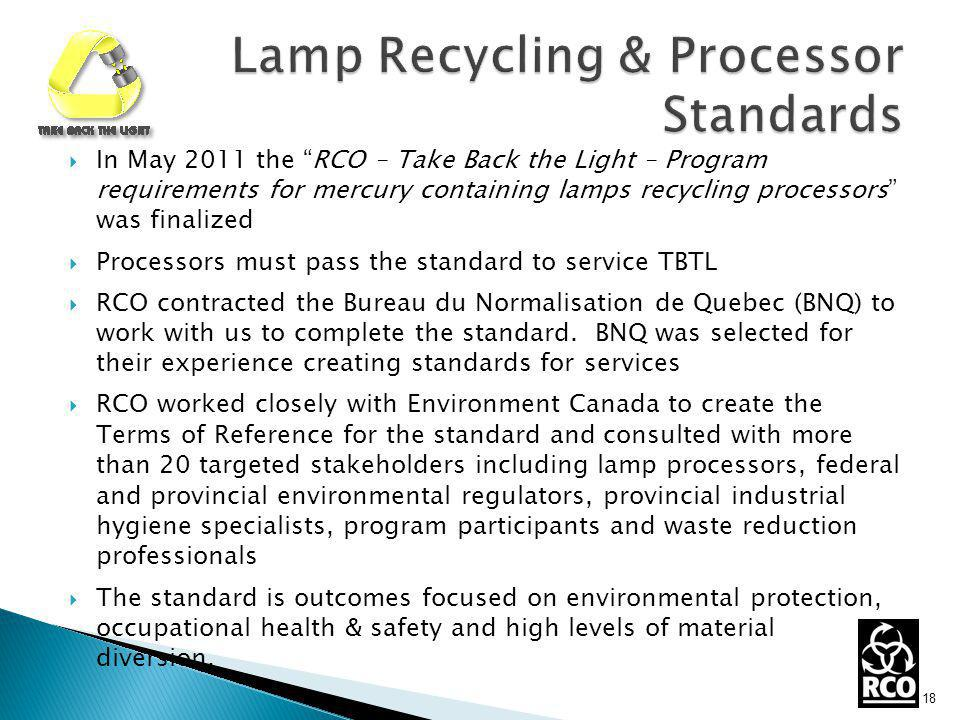 In May 2011 the RCO – Take Back the Light – Program requirements for mercury containing lamps recycling processors was finalized Processors must pass the standard to service TBTL RCO contracted the Bureau du Normalisation de Quebec (BNQ) to work with us to complete the standard.