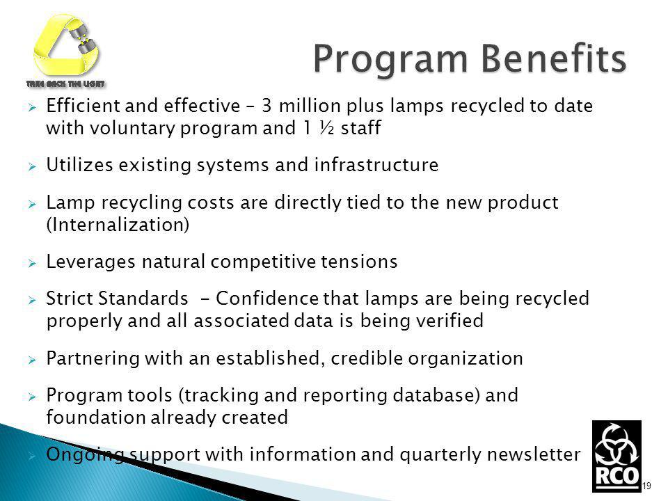 Efficient and effective – 3 million plus lamps recycled to date with voluntary program and 1 ½ staff Utilizes existing systems and infrastructure Lamp recycling costs are directly tied to the new product (Internalization) Leverages natural competitive tensions Strict Standards - Confidence that lamps are being recycled properly and all associated data is being verified Partnering with an established, credible organization Program tools (tracking and reporting database) and foundation already created Ongoing support with information and quarterly newsletter 19