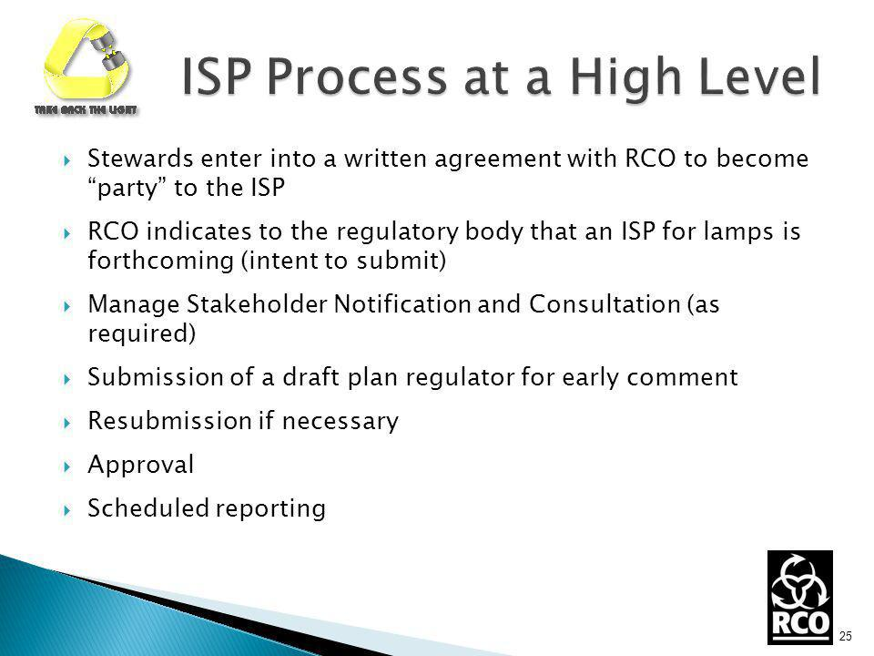 Stewards enter into a written agreement with RCO to become party to the ISP RCO indicates to the regulatory body that an ISP for lamps is forthcoming (intent to submit) Manage Stakeholder Notification and Consultation (as required) Submission of a draft plan regulator for early comment Resubmission if necessary Approval Scheduled reporting 25
