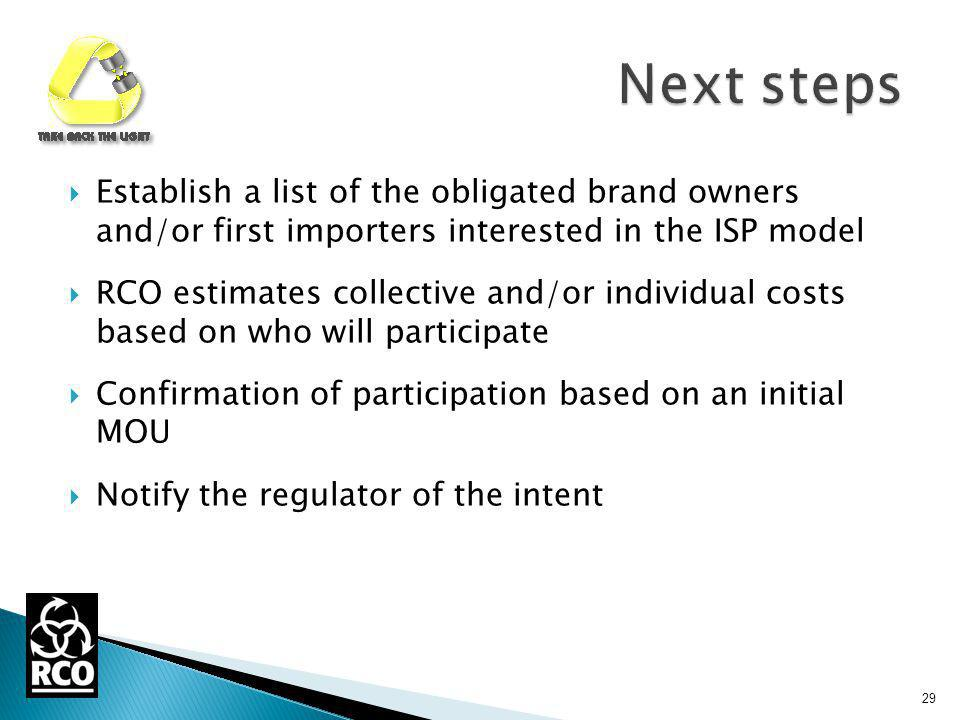 Establish a list of the obligated brand owners and/or first importers interested in the ISP model RCO estimates collective and/or individual costs based on who will participate Confirmation of participation based on an initial MOU Notify the regulator of the intent 29