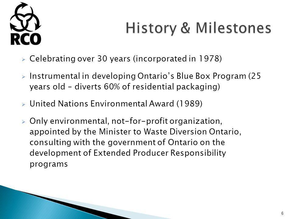 Celebrating over 30 years (incorporated in 1978) Instrumental in developing Ontarios Blue Box Program (25 years old – diverts 60% of residential packaging) United Nations Environmental Award (1989) Only environmental, not-for-profit organization, appointed by the Minister to Waste Diversion Ontario, consulting with the government of Ontario on the development of Extended Producer Responsibility programs 6