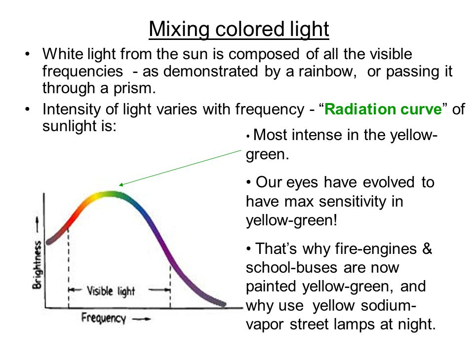 Mixing colored light White light from the sun is composed of all the visible frequencies - as demonstrated by a rainbow, or passing it through a prism.