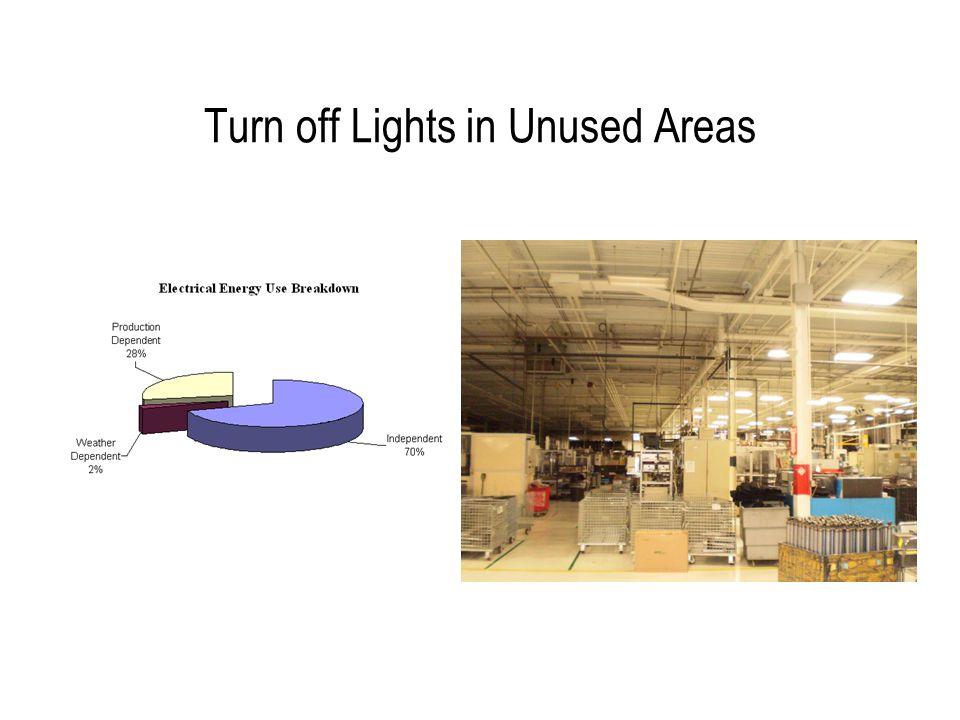 Turn off Lights in Unused Areas