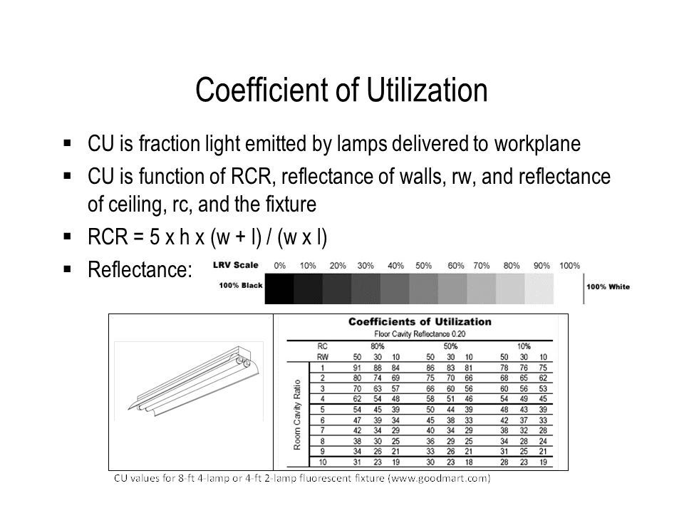 Coefficient of Utilization CU is fraction light emitted by lamps delivered to workplane CU is function of RCR, reflectance of walls, rw, and reflectance of ceiling, rc, and the fixture RCR = 5 x h x (w + l) / (w x l) Reflectance: