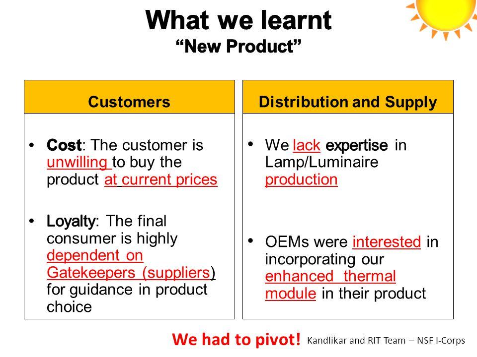Customers Distribution and Supply We had to pivot! Kandlikar and RIT Team – NSF I-Corps