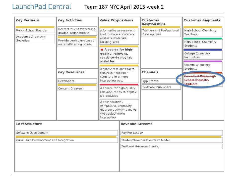 Team 187 NYC April 2013 week 2