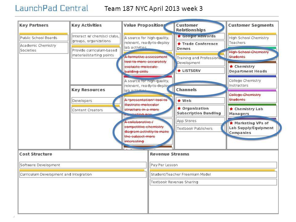 Team 187 NYC April 2013 week 3