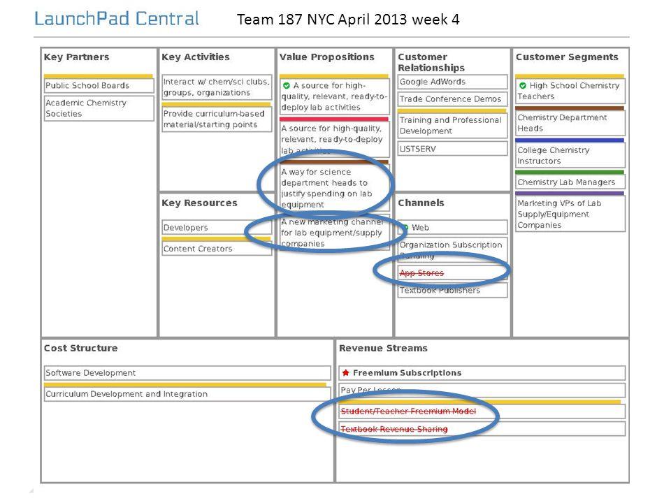 Team 187 NYC April 2013 week 4