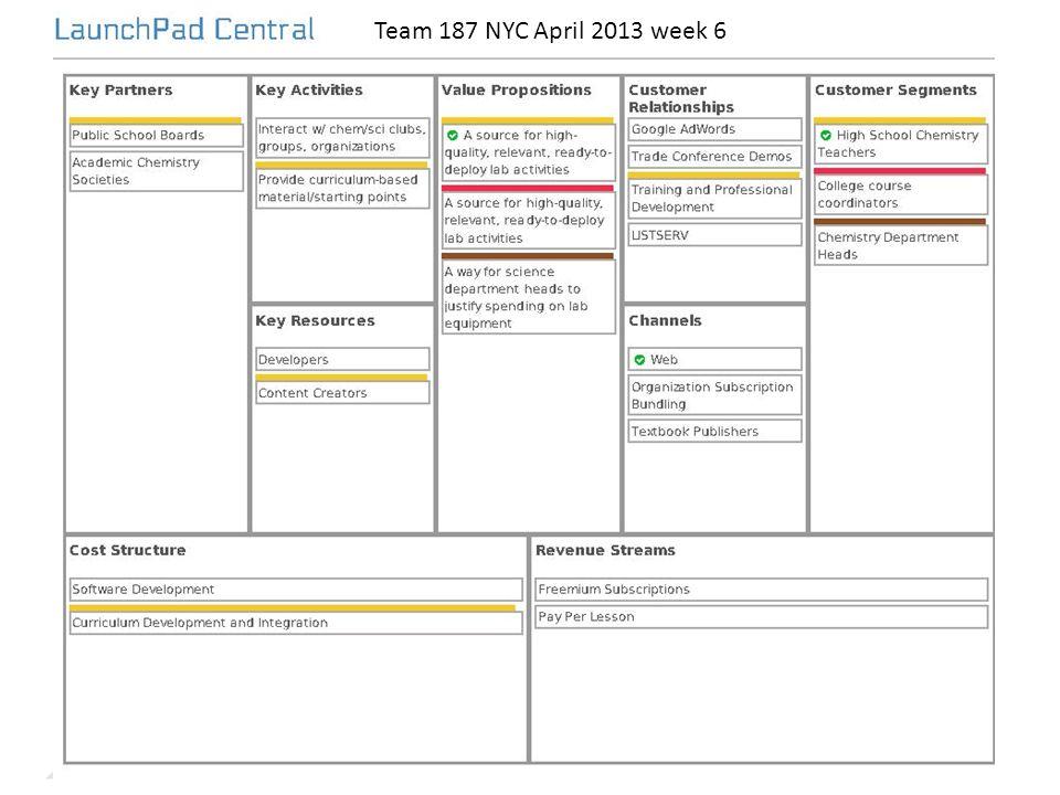 Team 187 NYC April 2013 week 6