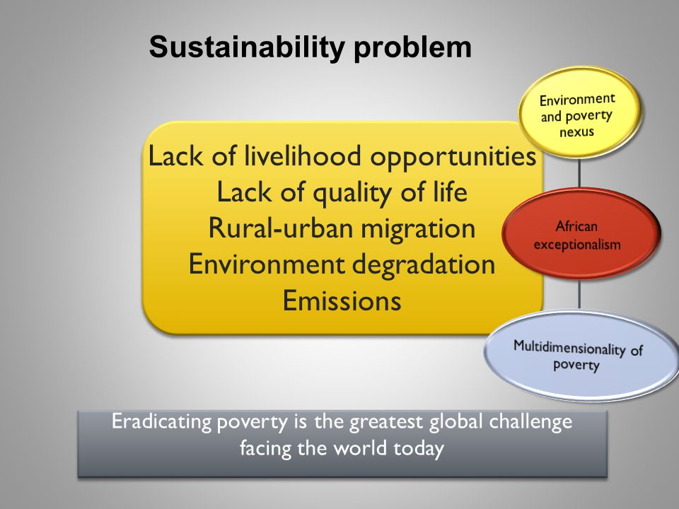 Lack of livelihood opportunities Lack of quality of life Rural-urban migration Environment degradation Emissions Lack of livelihood opportunities Lack of quality of life Rural-urban migration Environment degradation Emissions Eradicating poverty is the greatest global challenge facing the world today Sustainability problem