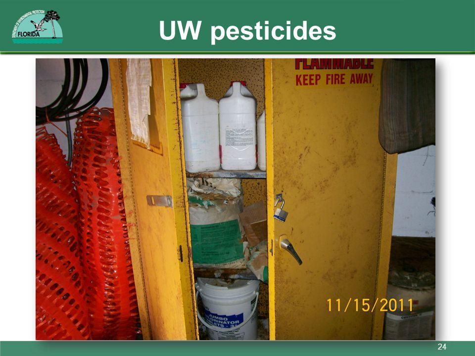 UW pesticides 24