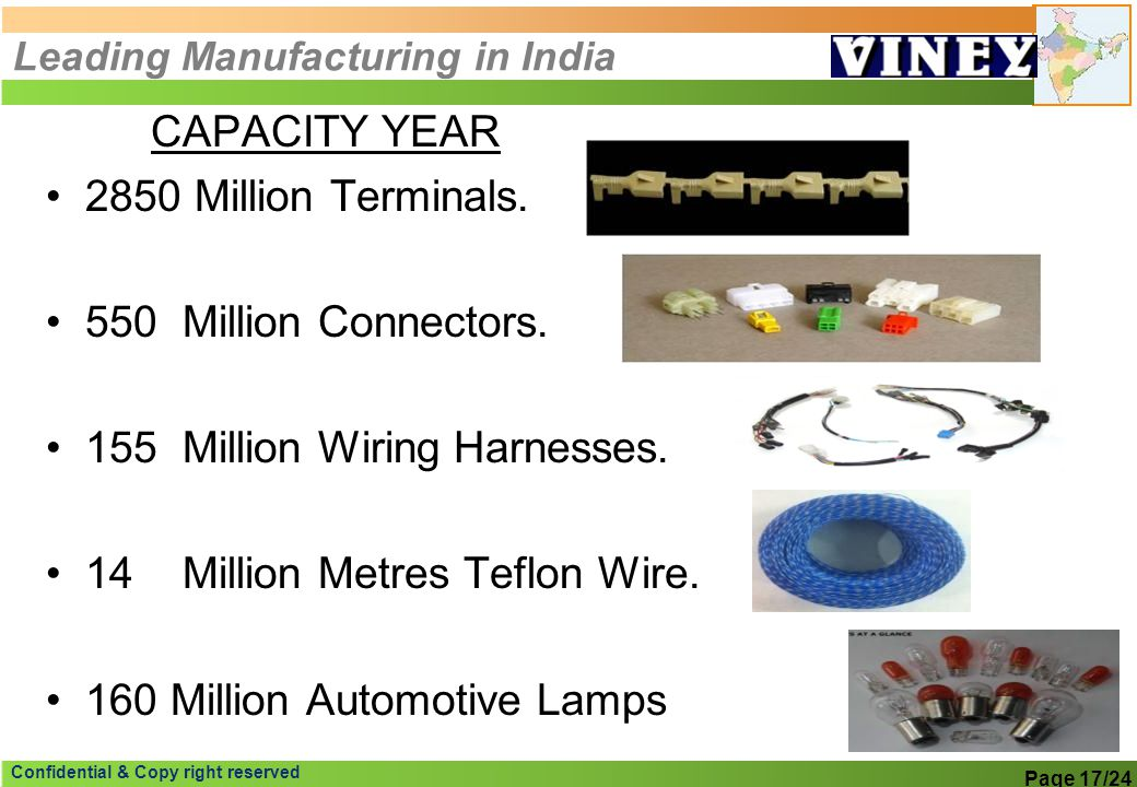 Confidential & Copy right reserved Leading Manufacturing in India CAPACITY YEAR 2850 Million Terminals. 550 Million Connectors. 155 Million Wiring Har