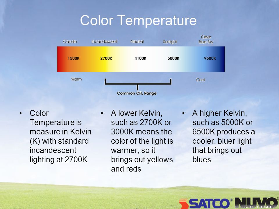 Color Temperature Color Temperature is measure in Kelvin (K) with standard incandescent lighting at 2700K A lower Kelvin, such as 2700K or 3000K means
