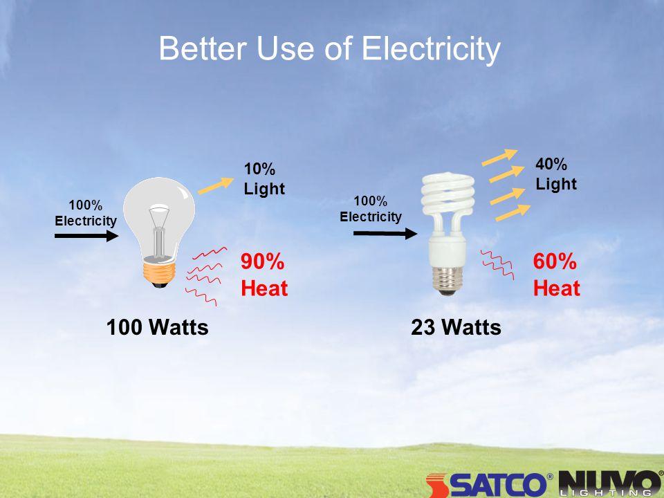 How do CFLs work.
