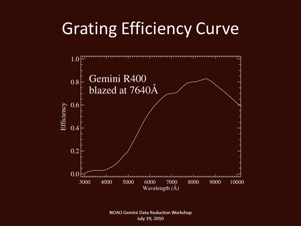Grating Efficiency Curve NOAO Gemini Data Reduction Workshop July 19, 2010