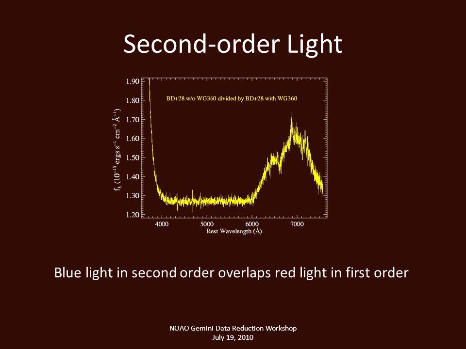 Second-order Light NOAO Gemini Data Reduction Workshop July 19, 2010 Blue light in second order overlaps red light in first order
